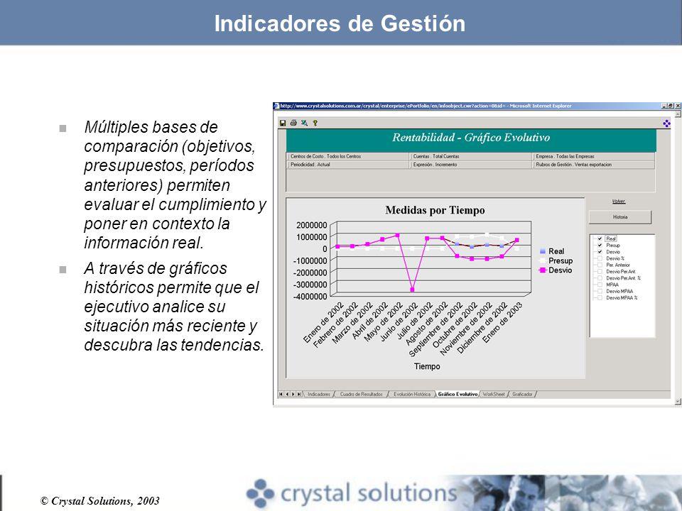 © Crystal Solutions, 2003 Indicadores de Gestión n Múltiples bases de comparación (objetivos, presupuestos, períodos anteriores) permiten evaluar el cumplimiento y poner en contexto la información real.