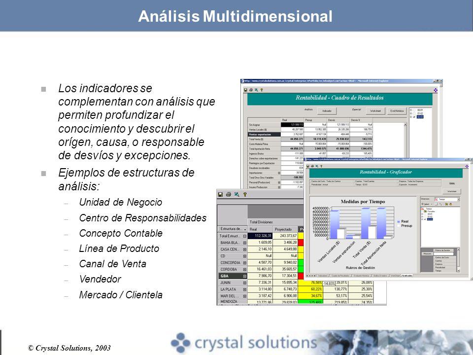 © Crystal Solutions, 2003 Análisis Multidimensional n Los indicadores se complementan con análisis que permiten profundizar el conocimiento y descubrir el orígen, causa, o responsable de desvíos y excepciones.