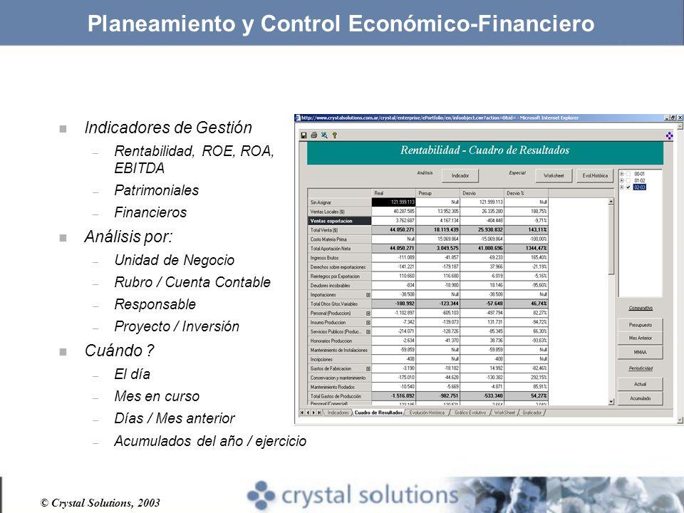 © Crystal Solutions, 2003 Planeamiento y Control Económico-Financiero n Indicadores de Gestión – Rentabilidad, ROE, ROA, EBITDA – Patrimoniales – Financieros n Análisis por: – Unidad de Negocio – Rubro / Cuenta Contable – Responsable – Proyecto / Inversión n Cuándo .