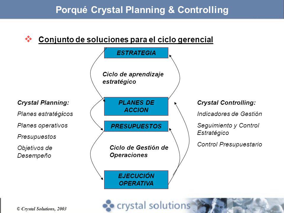 © Crystal Solutions, 2003 ESTRATEGIA PLANES DE ACCION PRESUPUESTOS EJECUCIÓN OPERATIVA Ciclo de aprendizaje estratégico Crystal Planning: Planes estratégicos Planes operativos Presupuestos Objetivos de Desempeño Porqué Crystal Planning & Controlling Ciclo de Gestión de Operaciones Crystal Controlling: Indicadores de Gestión Seguimiento y Control Estratégico Control Presupuestario Conjunto de soluciones para el ciclo gerencial