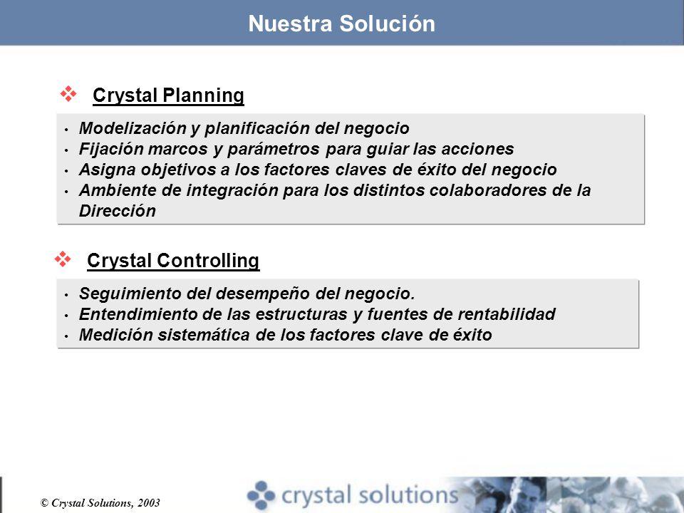 © Crystal Solutions, 2003 Nuestra Solución Crystal Planning Modelización y planificación del negocio Fijación marcos y parámetros para guiar las acciones Asigna objetivos a los factores claves de éxito del negocio Ambiente de integración para los distintos colaboradores de la Dirección Seguimiento del desempeño del negocio.