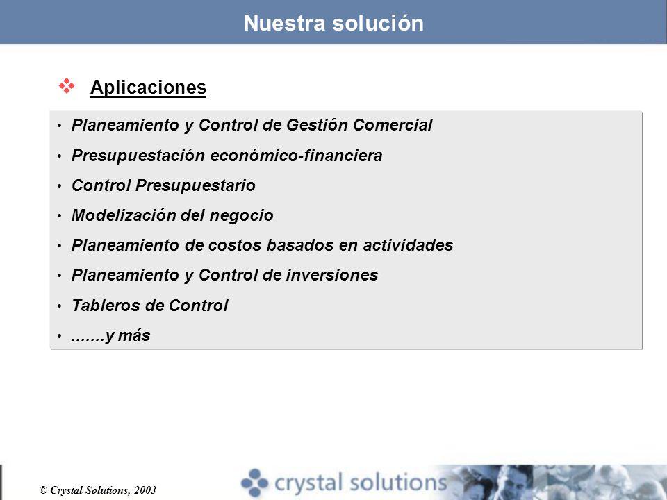 © Crystal Solutions, 2003 Planeamiento y Control de Gestión Comercial Presupuestación económico-financiera Control Presupuestario Modelización del negocio Planeamiento de costos basados en actividades Planeamiento y Control de inversiones Tableros de Control.......y más Aplicaciones Nuestra solución