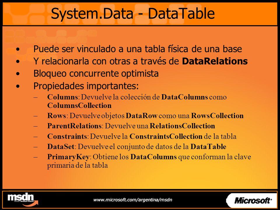 System.Data - DataTable Puede ser vinculado a una tabla física de una base Y relacionarla con otras a través de DataRelations Bloqueo concurrente optimista Propiedades importantes: –Columns: Devuelve la colección de DataColumns como ColumnsCollection –Rows: Devuelve objetos DataRow como una RowsCollection –ParentRelations: Devuelve una RelationsCollection –Constraints: Devuelve la ConstraintsCollection de la tabla –DataSet: Devuelve el conjunto de datos de la DataTable –PrimaryKey: Obtiene los DataColumns que conforman la clave primaria de la tabla