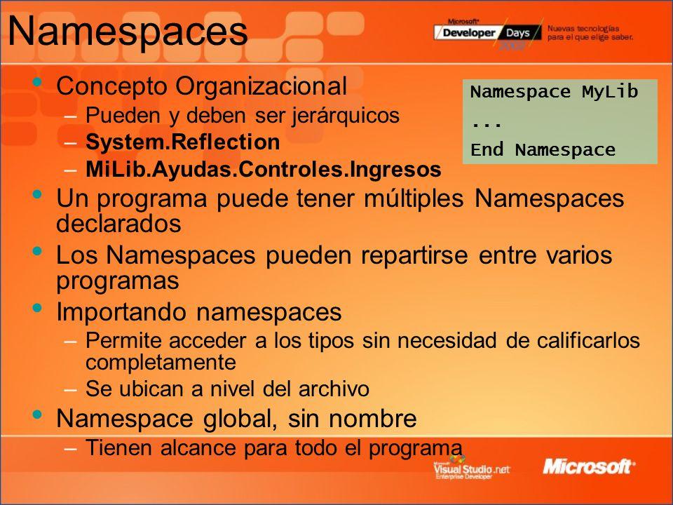 Namespaces Concepto Organizacional –Pueden y deben ser jerárquicos –System.Reflection –MiLib.Ayudas.Controles.Ingresos Un programa puede tener múltiples Namespaces declarados Los Namespaces pueden repartirse entre varios programas Importando namespaces –Permite acceder a los tipos sin necesidad de calificarlos completamente –Se ubican a nivel del archivo Namespace global, sin nombre –Tienen alcance para todo el programa Namespace MyLib...
