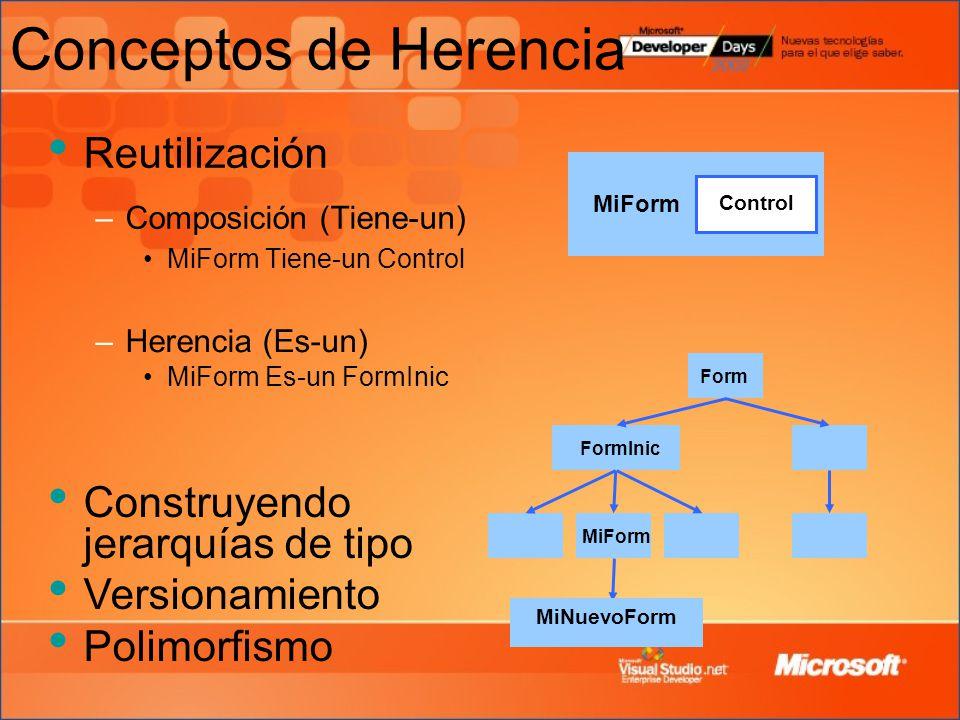 Conceptos de Herencia Reutilización –Composición (Tiene-un) MiForm Tiene-un Control MiForm Control Form FormInic MiForm MiNuevoForm –Herencia (Es-un) MiForm Es-un FormInic Construyendo jerarquías de tipo Versionamiento Polimorfismo