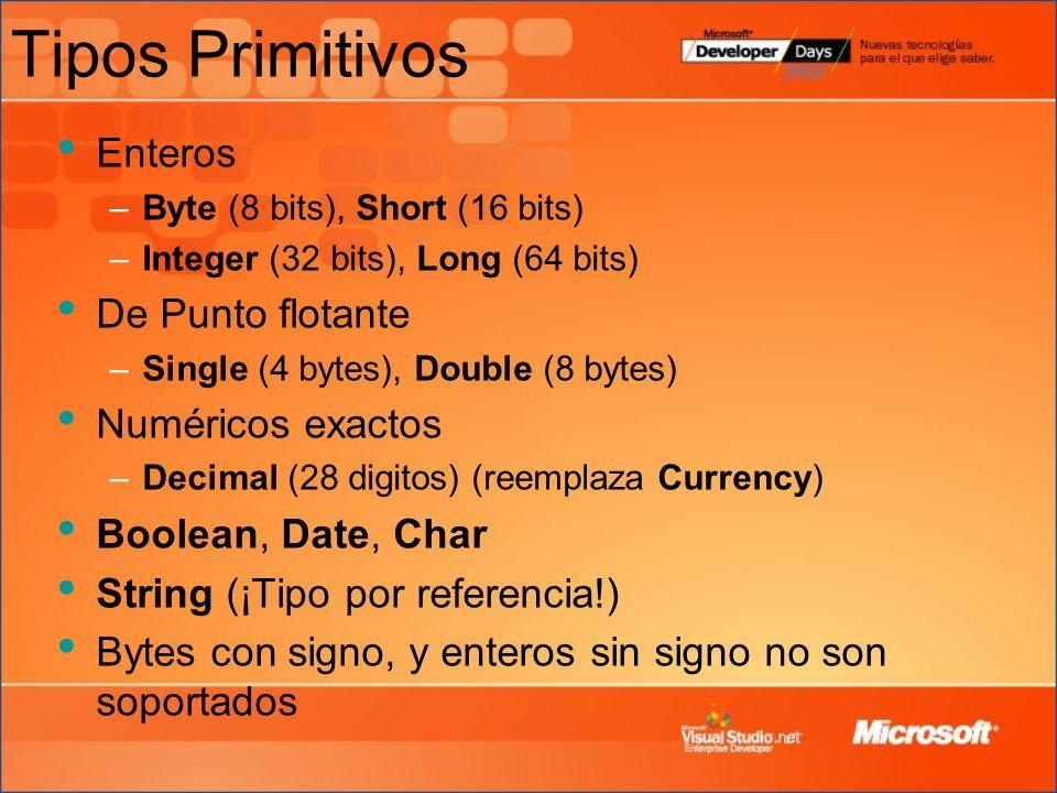 Tipos Primitivos Enteros –Byte (8 bits), Short (16 bits) –Integer (32 bits), Long (64 bits) De Punto flotante –Single (4 bytes), Double (8 bytes) Numéricos exactos –Decimal (28 digitos) (reemplaza Currency) Boolean, Date, Char String (¡Tipo por referencia!) Bytes con signo, y enteros sin signo no son soportados