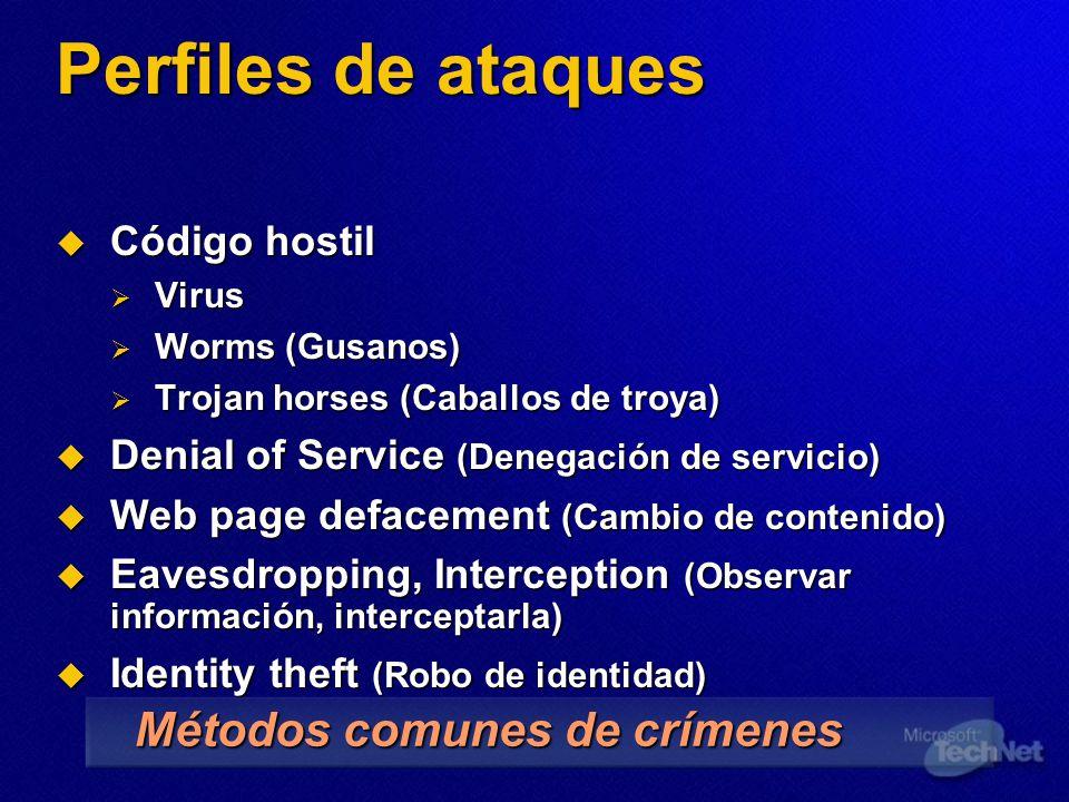 Perfiles de ataques Código hostil Código hostil Virus Virus Worms (Gusanos) Worms (Gusanos) Trojan horses (Caballos de troya) Trojan horses (Caballos
