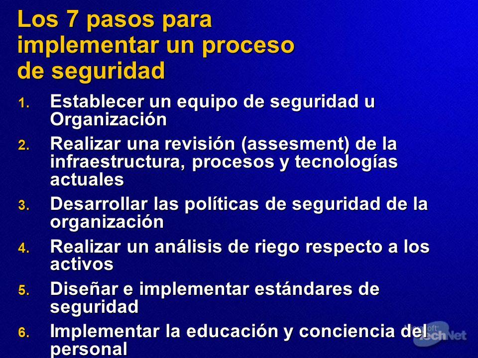 Los 7 pasos para implementar un proceso de seguridad 1. Establecer un equipo de seguridad u Organización 2. Realizar una revisión (assesment) de la in