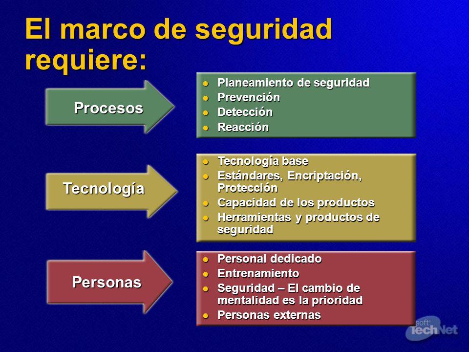 El marco de seguridad requiere: Procesos Tecnología Personas Planeamiento de seguridad Planeamiento de seguridad Prevención Prevención Detección Detec
