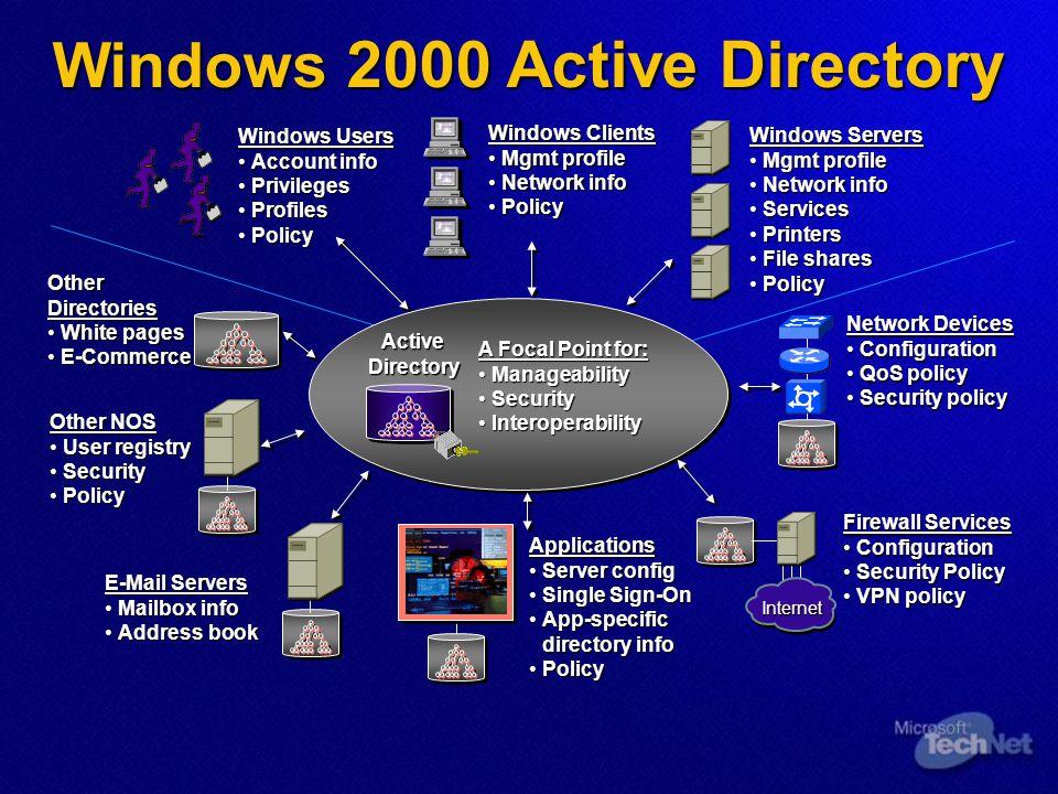 Windows Users Account infoAccount info PrivilegesPrivileges ProfilesProfiles PolicyPolicy Windows Clients Mgmt profileMgmt profile Network infoNetwork