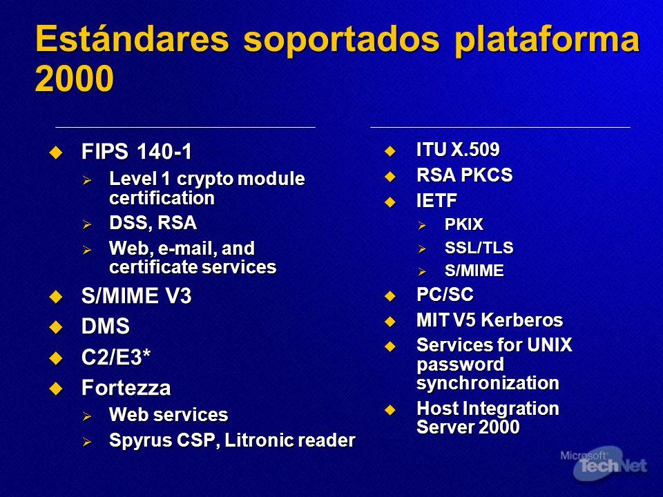 Estándares soportados plataforma 2000 FIPS 140-1 FIPS 140-1 Level 1 crypto module certification Level 1 crypto module certification DSS, RSA DSS, RSA