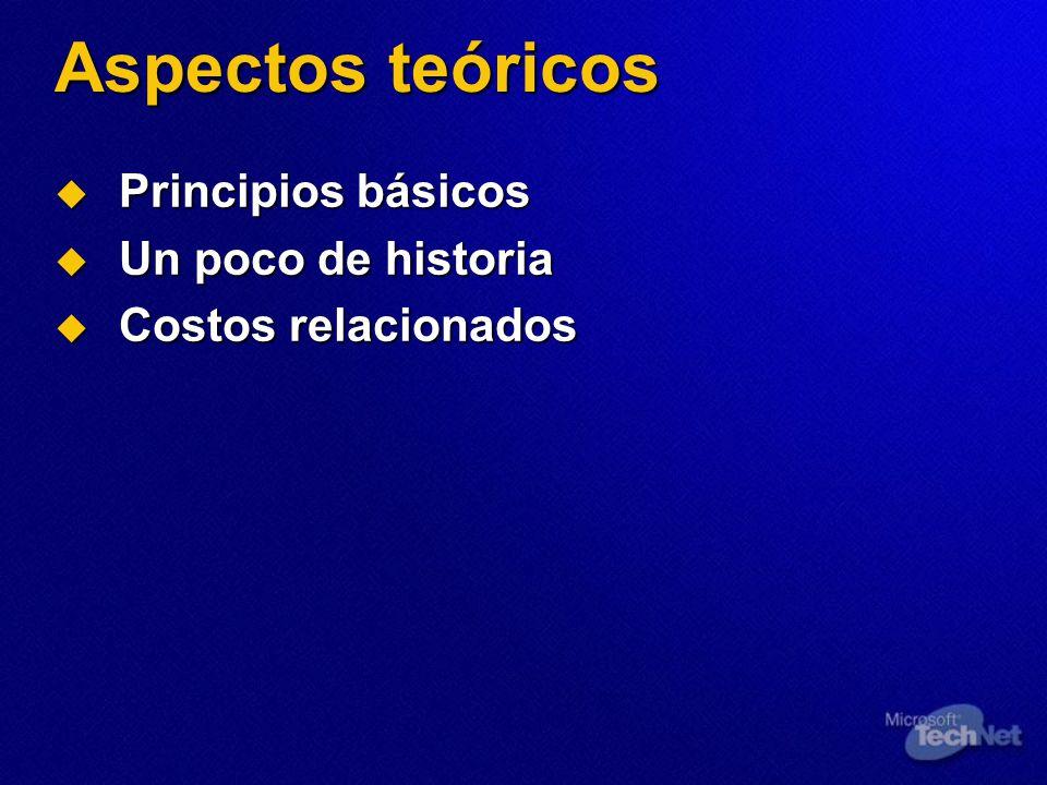 Aspectos teóricos Principios básicos Principios básicos Un poco de historia Un poco de historia Costos relacionados Costos relacionados