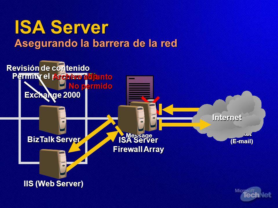ISA Server Asegurando la barrera de la red ISA Server Firewall Array IIS (Web Server) BizTalk Server Exchange 2000 Internetpacket Permitir el paquete?