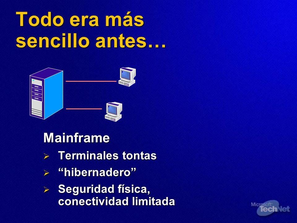 Todo era más sencillo antes… Mainframe Terminales tontas Terminales tontas hibernadero hibernadero Seguridad física, conectividad limitada Seguridad f