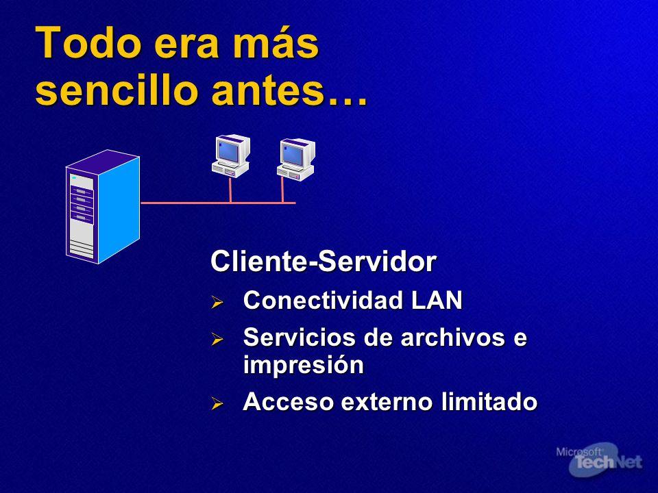 Todo era más sencillo antes… Cliente-Servidor Conectividad LAN Conectividad LAN Servicios de archivos e impresión Servicios de archivos e impresión Ac
