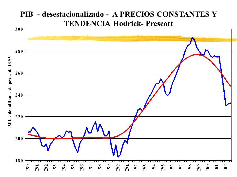 La IBF Acumulada y la Ocupación de las Grandes Empresas 1993-2001