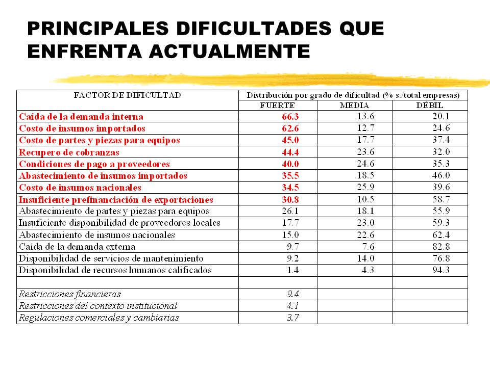 IMPORTANCIA DEL COMERCIO INTRAFIRMA