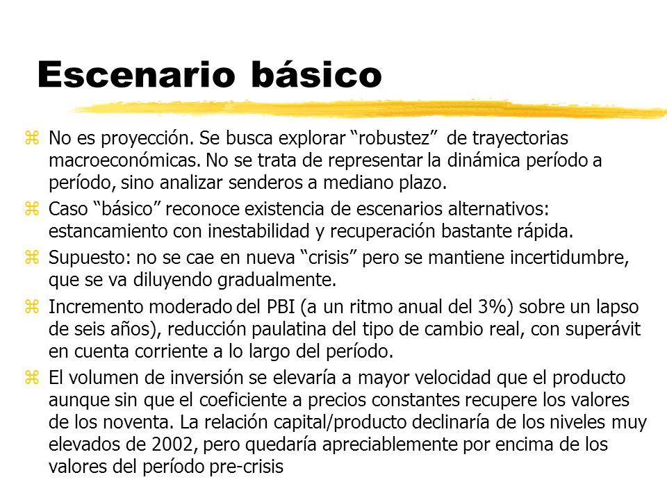 Aspectos macroeconómicos Política económica y escenarios de mediano plazo