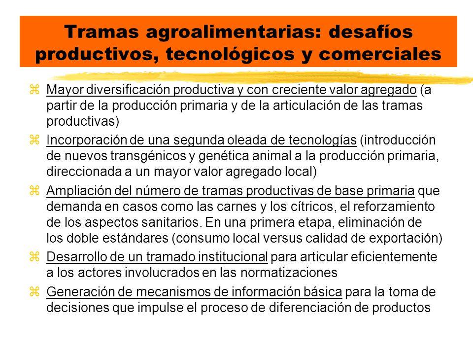 Tramas agroalimentarias: desafíos productivos, tecnológicos y comerciales zVigencia del viejo proteccionismo: el proteccionismo en el comercio agrícola es de larga data y no se ha modificado sustantivamente, a pesar de las sucesivas negociaciones.