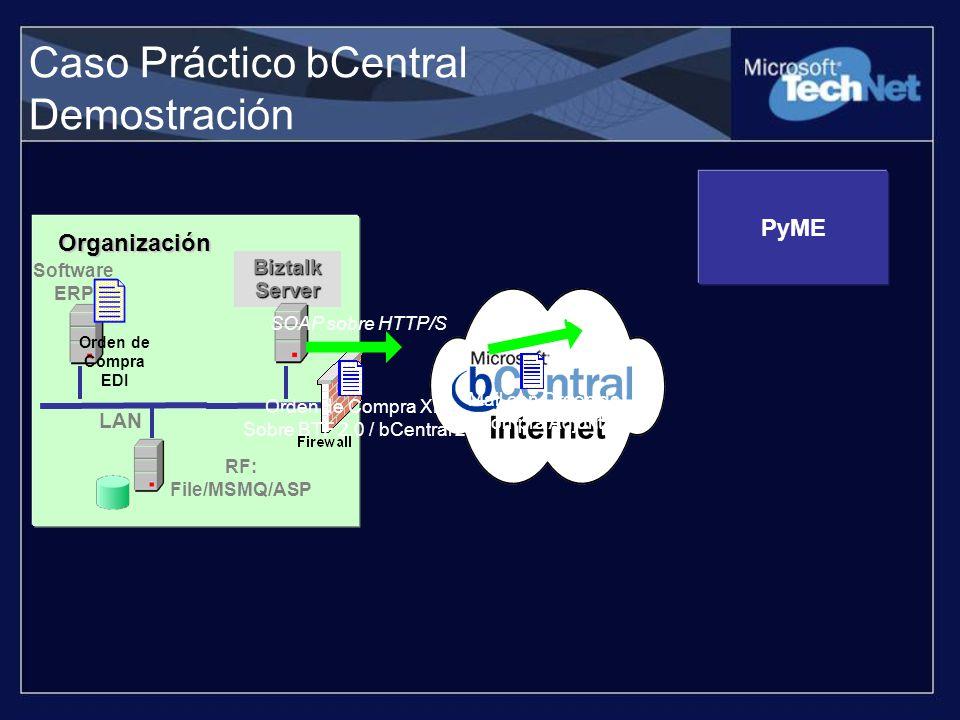 Software ERP RF: File/MSMQ/ASP Organización LAN BiztalkServer Caso Práctico bCentral Demostración Orden de Compra EDI PyME Orden de Compra XML Sobre B