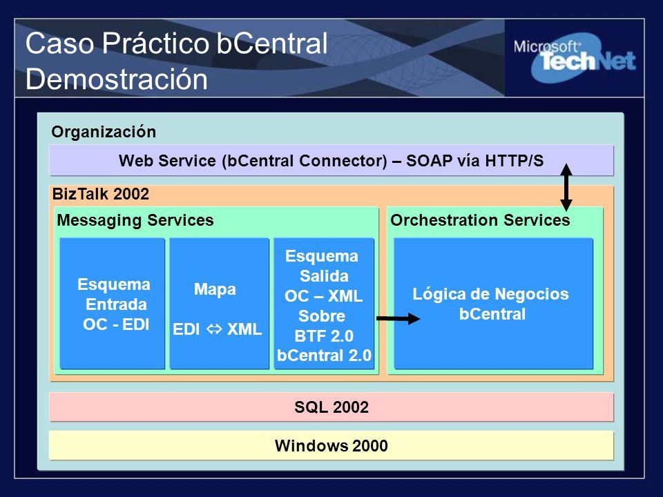 Descripción del escenario Caso Práctico bCentral Demostración Organización Windows 2000 SQL 2002 Web Service (bCentral Connector) – SOAP vía HTTP/S Bi