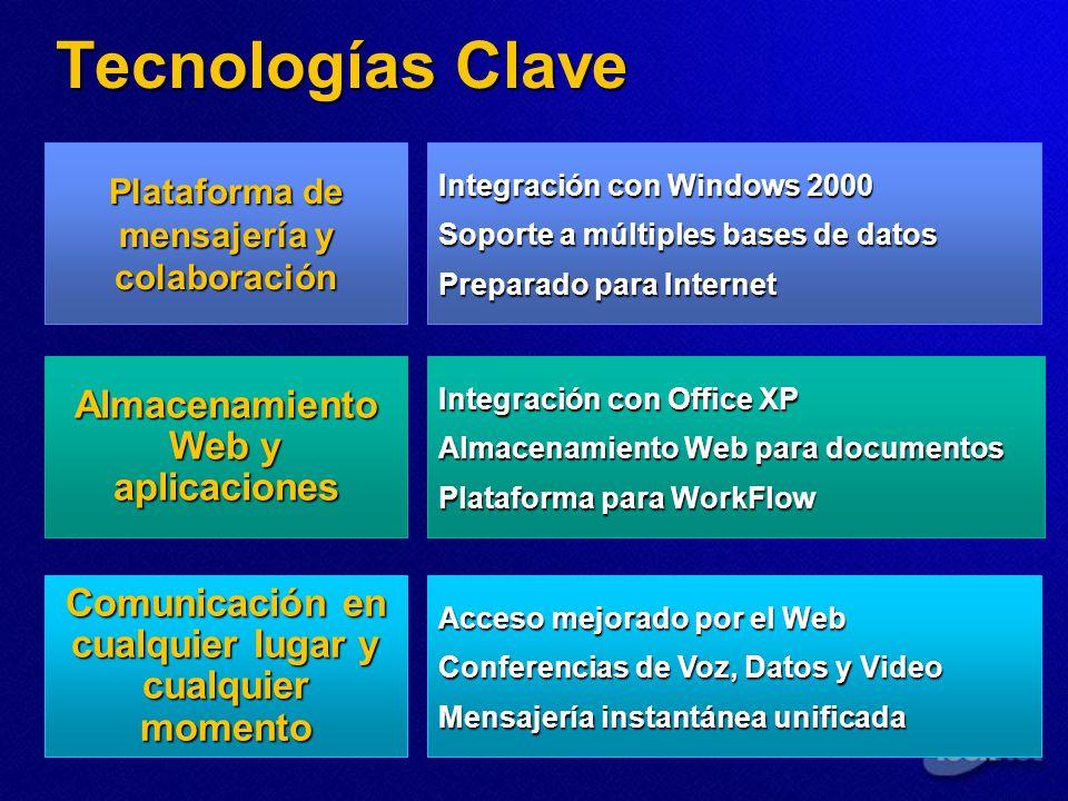 Comunicación en cualquier lugar y cualquier momento Acceso mejorado por el Web Conferencias de Voz, Datos y Video Mensajería instantánea unificada Tec