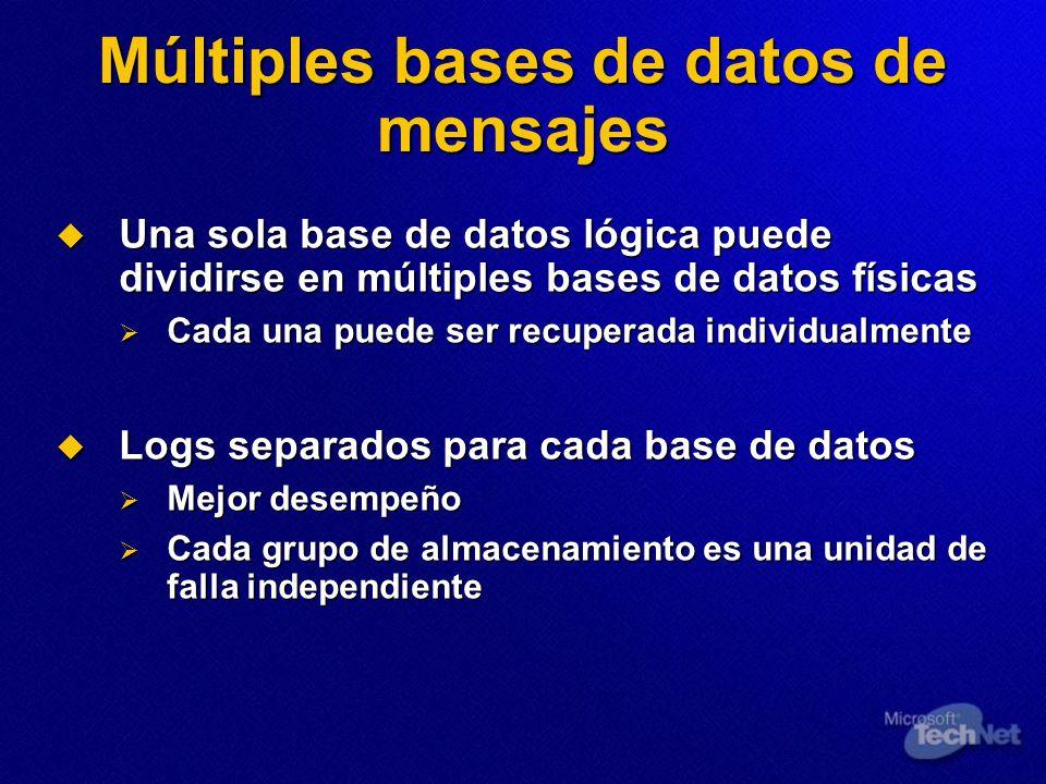 Múltiples bases de datos de mensajes Una sola base de datos lógica puede dividirse en múltiples bases de datos físicas Una sola base de datos lógica p