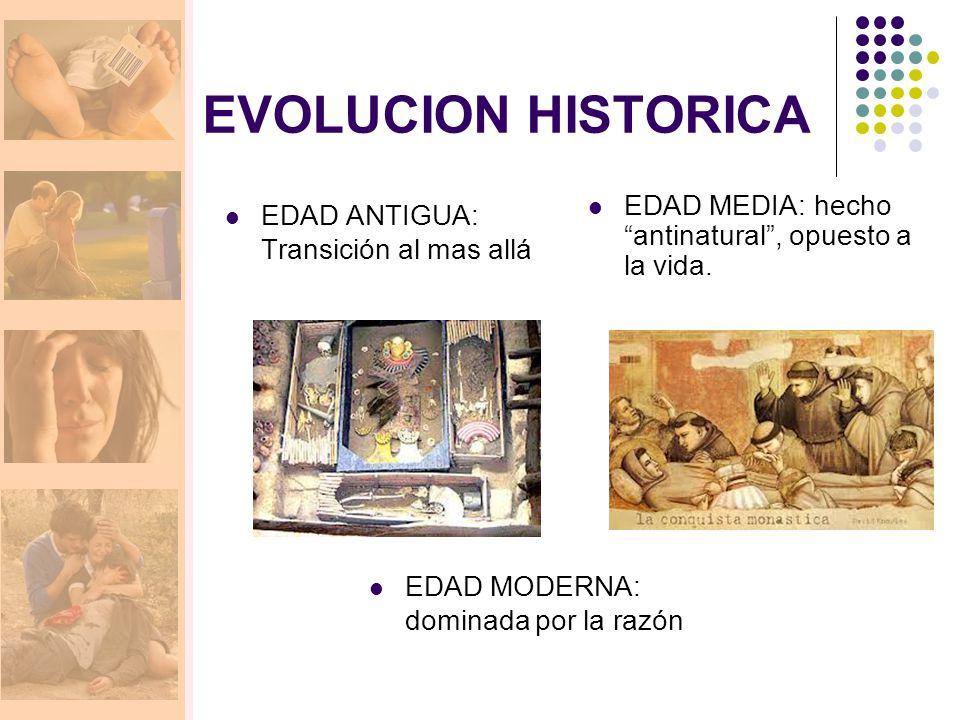 EVOLUCION HISTORICA EDAD ANTIGUA: Transición al mas allá EDAD MEDIA: hecho antinatural, opuesto a la vida. EDAD MODERNA: dominada por la razón