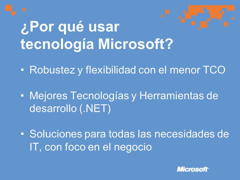 ¿Por qué usar tecnología Microsoft.
