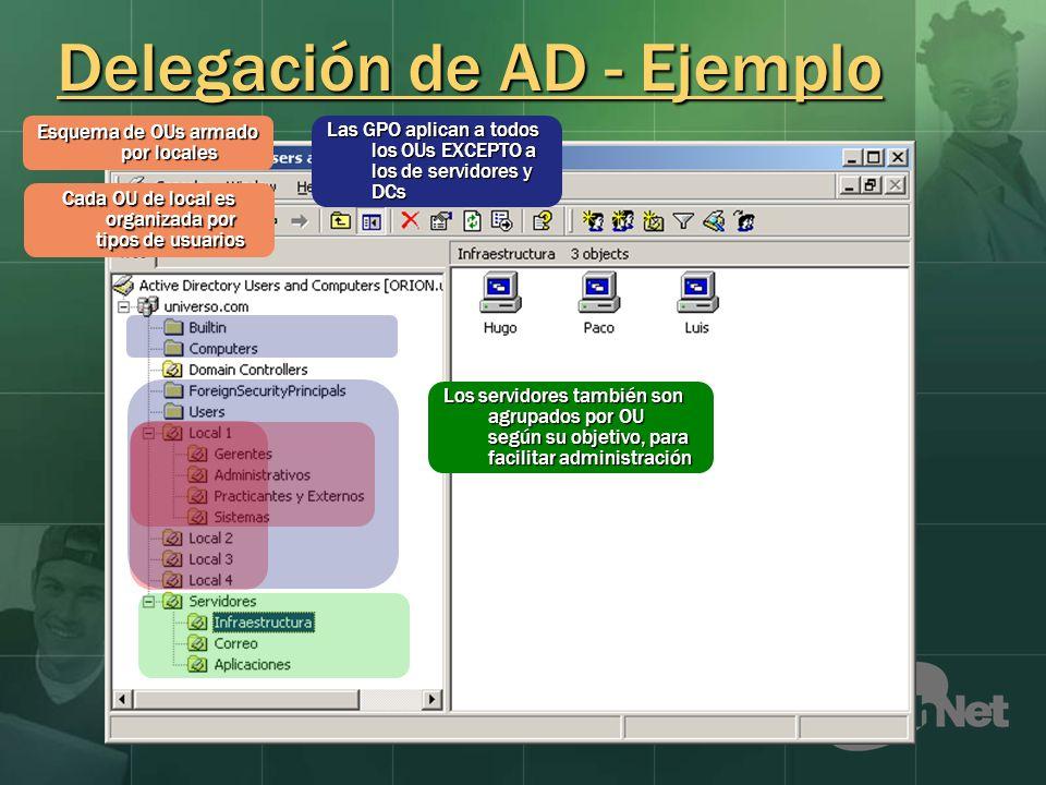 Delegación de AD - Ejemplo Esquema de OUs armado por locales Cada OU de local es organizada por tipos de usuarios Las GPO aplican a todos los OUs EXCEPTO a los de servidores y DCs Los servidores también son agrupados por OU según su objetivo, para facilitar administración