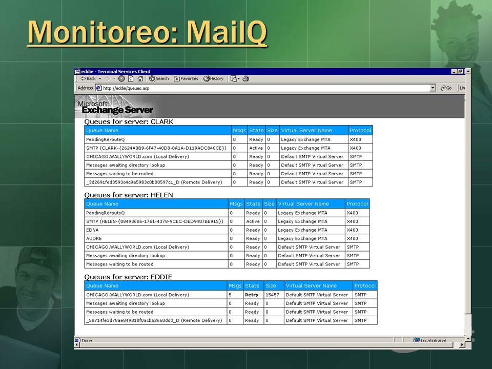 Monitoreo: MailQ