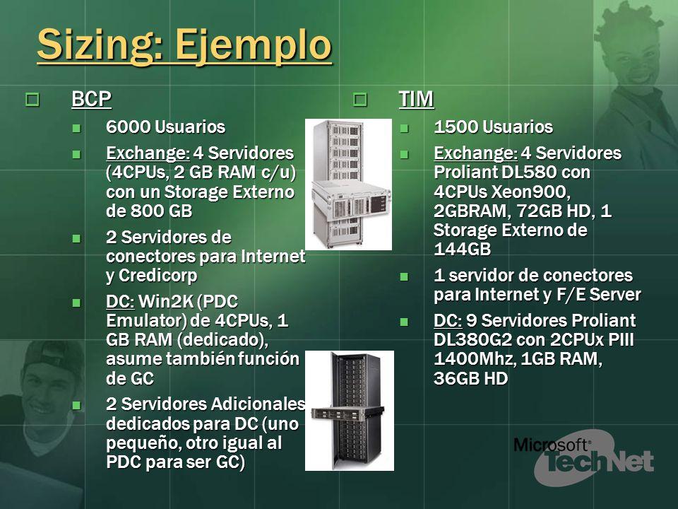 Sizing: Ejemplo BCP BCP 6000 Usuarios 6000 Usuarios Exchange: 4 Servidores (4CPUs, 2 GB RAM c/u) con un Storage Externo de 800 GB Exchange: 4 Servidor