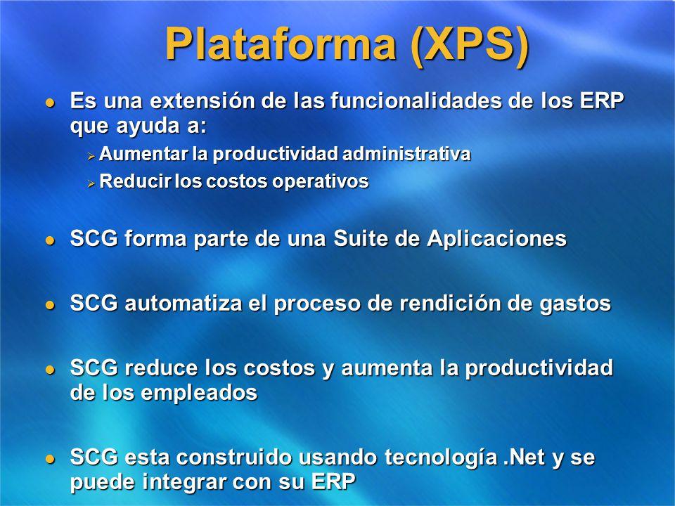 Es una extensión de las funcionalidades de los ERP que ayuda a: Es una extensión de las funcionalidades de los ERP que ayuda a: Aumentar la productivi