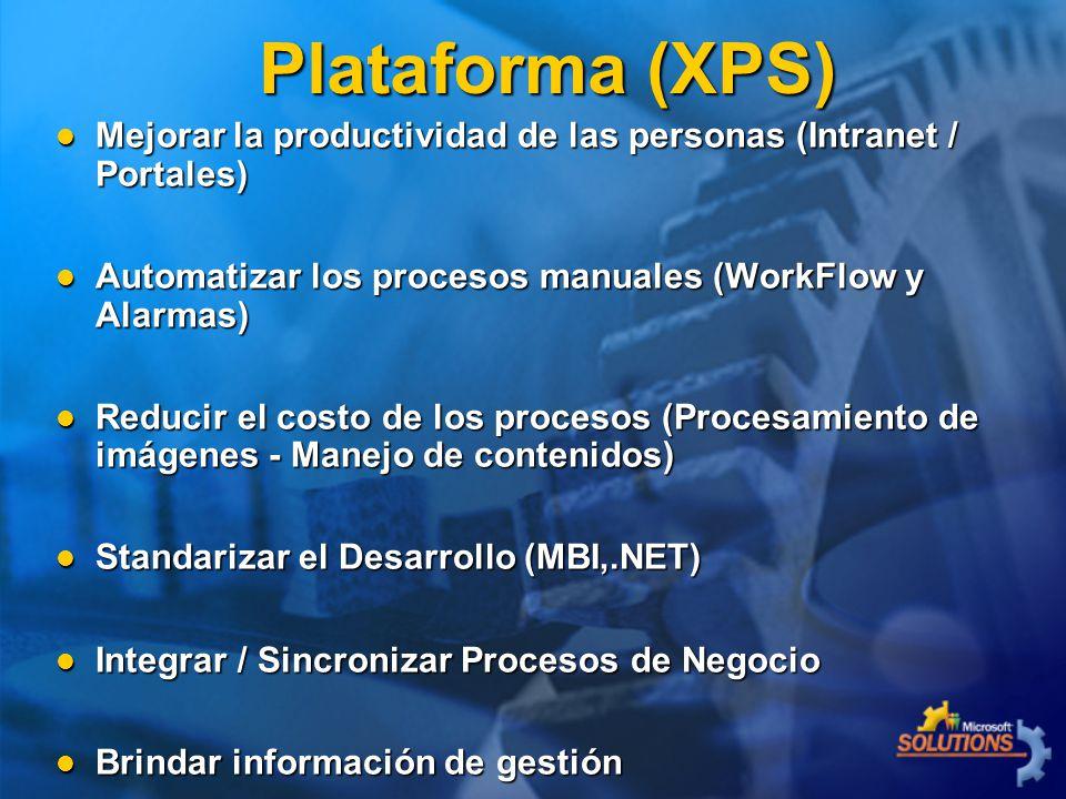 Mejorar la productividad de las personas (Intranet / Portales) Mejorar la productividad de las personas (Intranet / Portales) Automatizar los procesos