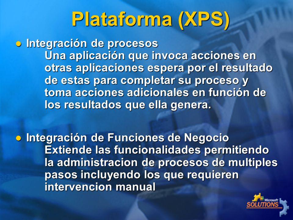 Integración de procesos Una aplicación que invoca acciones en otras aplicaciones espera por el resultado de estas para completar su proceso y toma acc