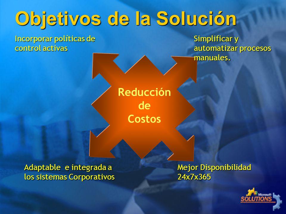Reducción de Costos Adaptable e integrada a los sistemas Corporativos Incorporar políticas de control activas Mejor Disponibilidad 24x7x365 Simplifica