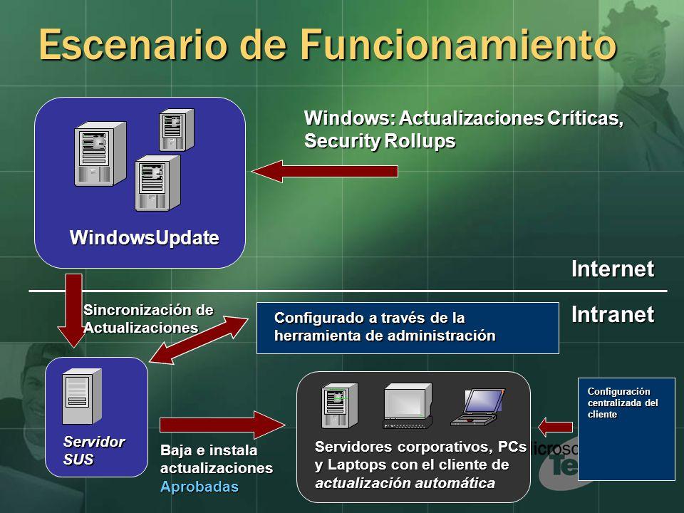 Escenario de Funcionamiento WindowsUpdate InternetIntranet ServidorSUS Windows: Actualizaciones Críticas, Security Rollups Configurado a través de la herramienta de administración Sincronización de Actualizaciones Baja e instala actualizaciones Aprobadas Servidores corporativos, PCs y Laptops con el cliente de actualización automática Configuración centralizada del cliente
