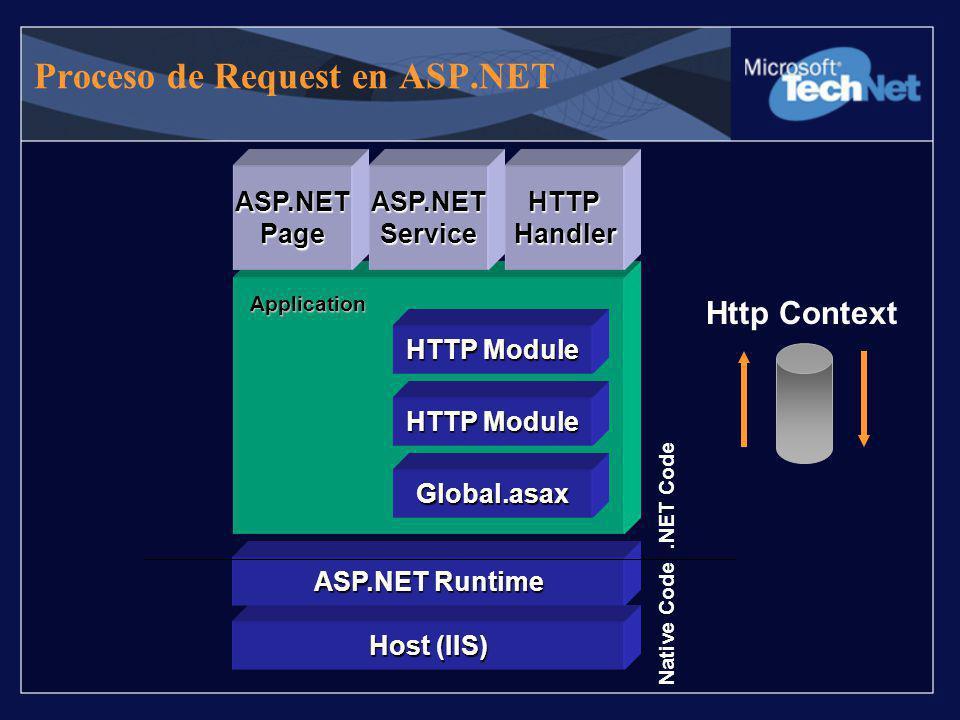 Proceso de Request en ASP.NET Native Code.NET Code Application Host (IIS) ASP.NETPage ASP.NET Runtime ASP.NETServiceHTTPHandler HTTP Module Global.asa