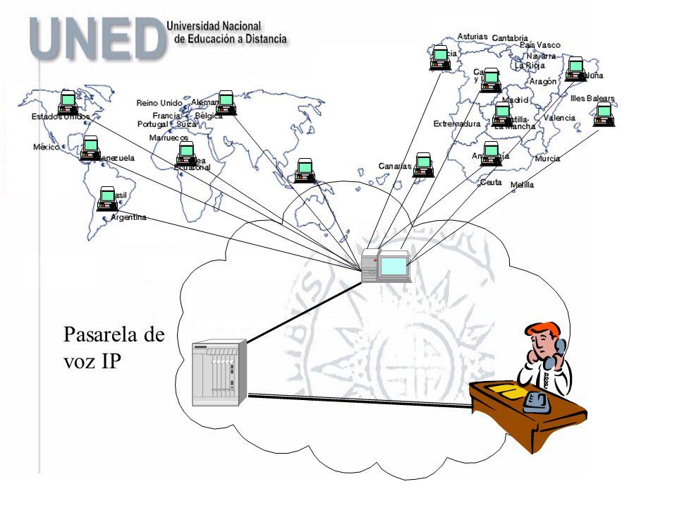 uned UNIVERSIDAD NACIONAL DE EDUCACIÓN A DISTANCIA Pasarela de voz IP