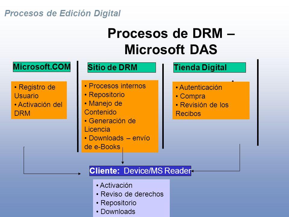 Procesos de Edición Digital Niveles de Protección de e-Books Microsoft DAS Nivel 1 - Sin Protección Nivel 2 – Copia sellada en la fuente encriptada con una llave simétrica que ha sido encriptada con un hash criptografico de metadata en el título.