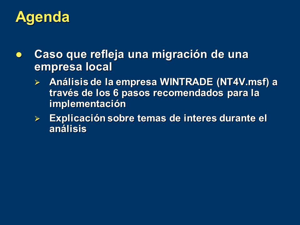 Agenda Caso que refleja una migración de una empresa local Caso que refleja una migración de una empresa local Análisis de la empresa WINTRADE (NT4V.m
