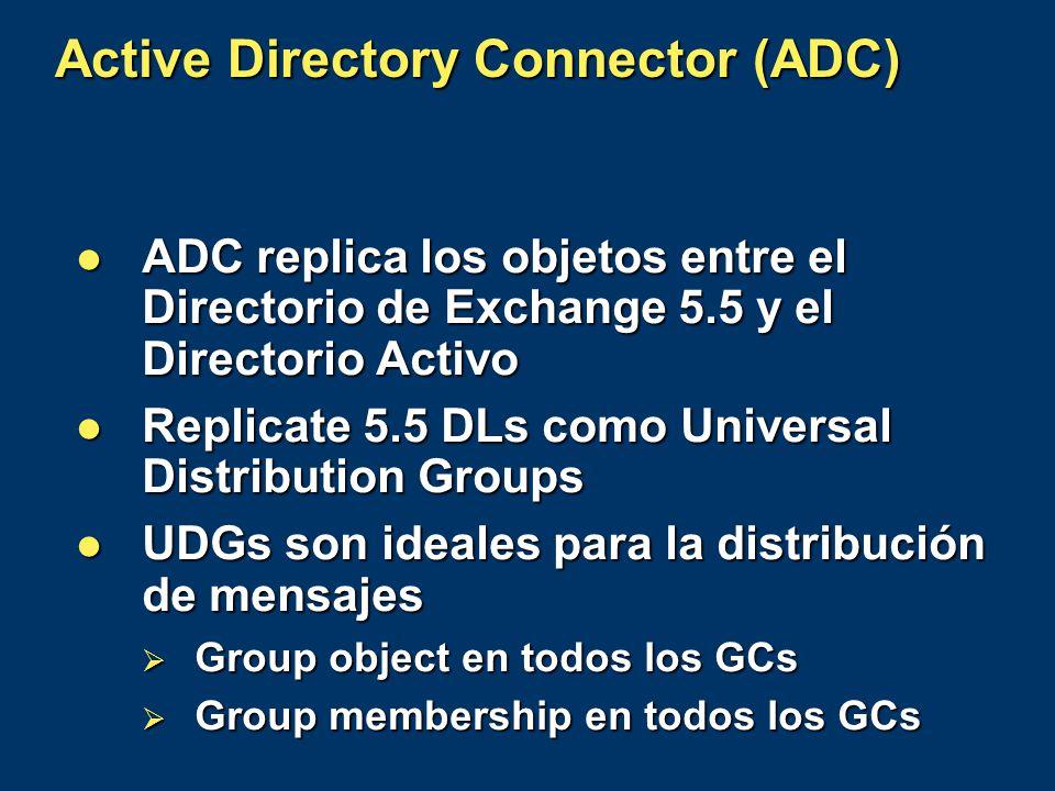 Active Directory Connector (ADC) ADC replica los objetos entre el Directorio de Exchange 5.5 y el Directorio Activo ADC replica los objetos entre el D