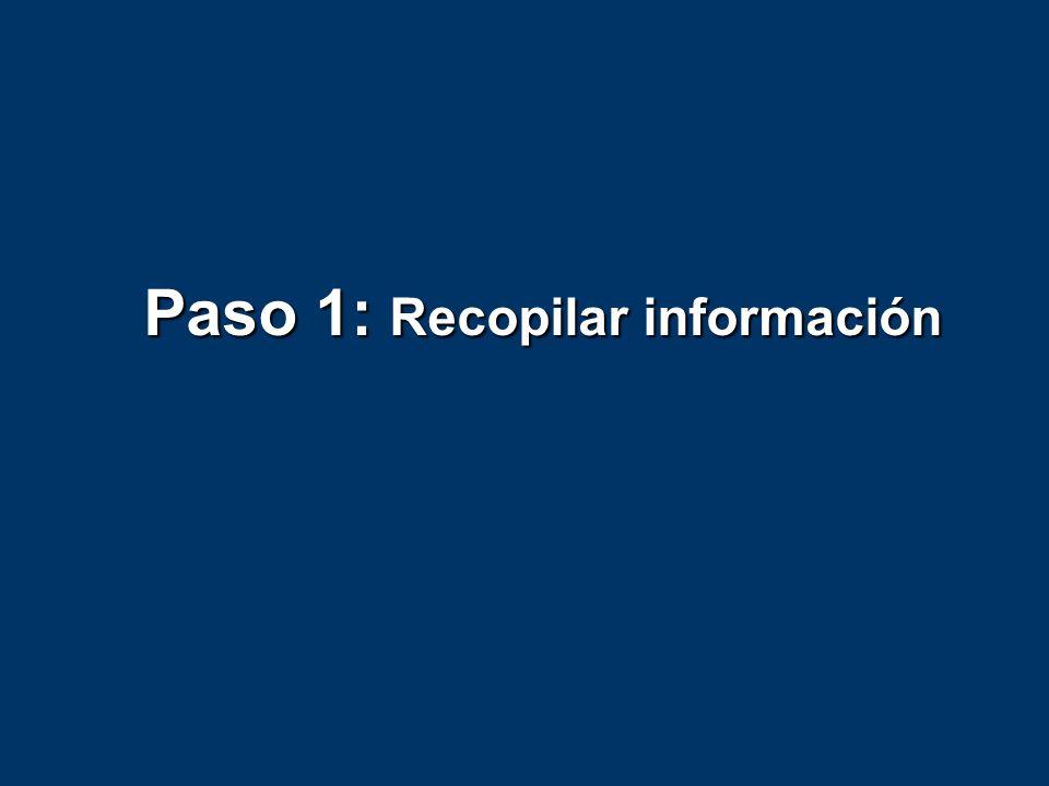 Paso #1 Recopilar Información Considerar – ¿Dónde estamos ahora.