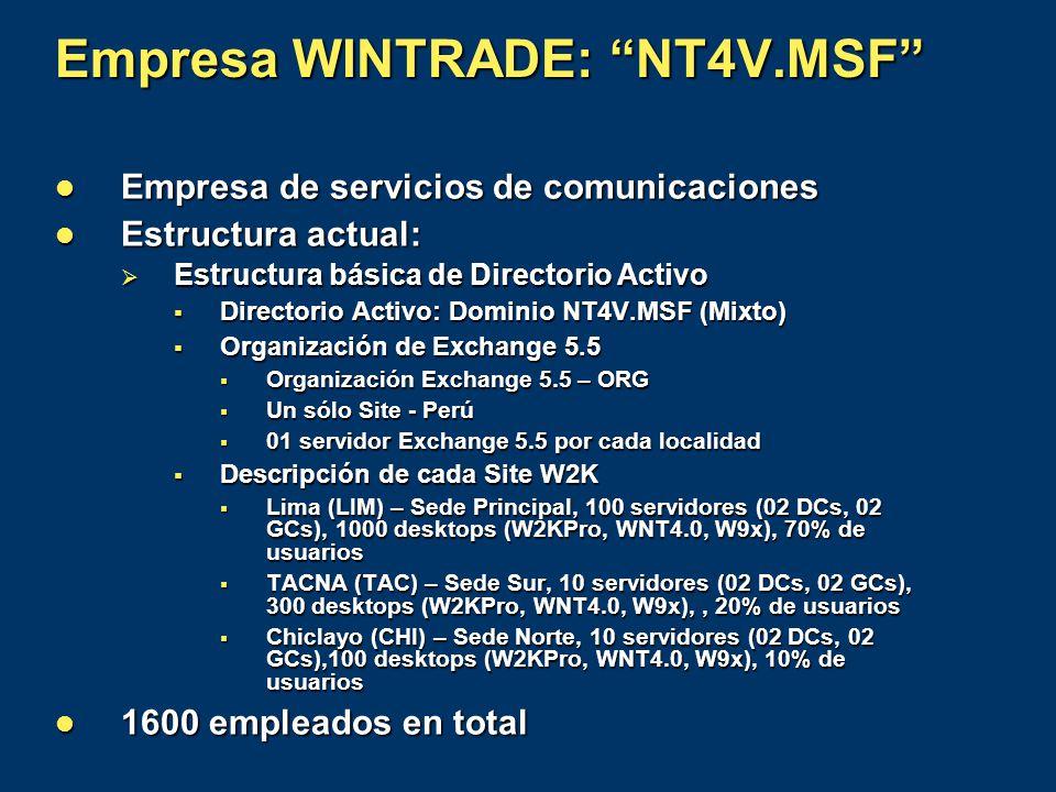 Empresa WINTRADE: NT4V.MSF Empresa de servicios de comunicaciones Empresa de servicios de comunicaciones Estructura actual: Estructura actual: Estruct