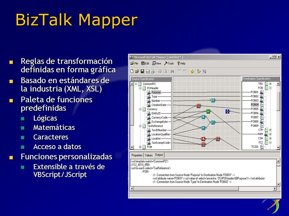 BizTalk Mapper Reglas de transformación definidas en forma gráfica Basado en estándares de la industria (XML, XSL) Paleta de funciones predefinidas Ló