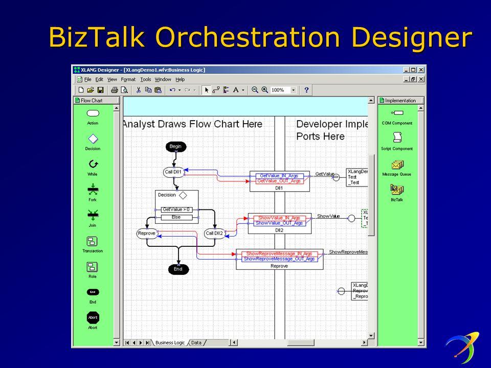 BizTalk Orchestration Designer