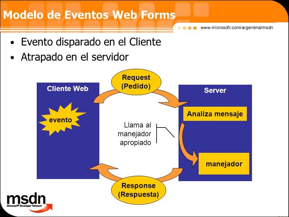Server Cliente Web Request (Pedido) Response (Respuesta) Modelo de Eventos Web Forms Evento disparado en el Cliente Atrapado en el servidor Analiza mensaje evento manejador Llama al manejador apropiado