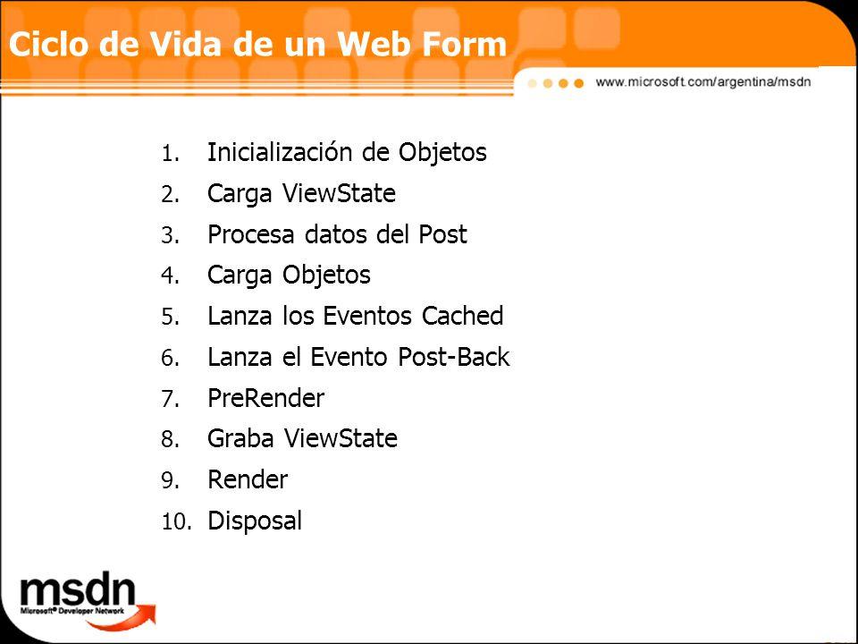 Ciclo de Vida de un Web Form 1.Inicialización de Objetos 2.