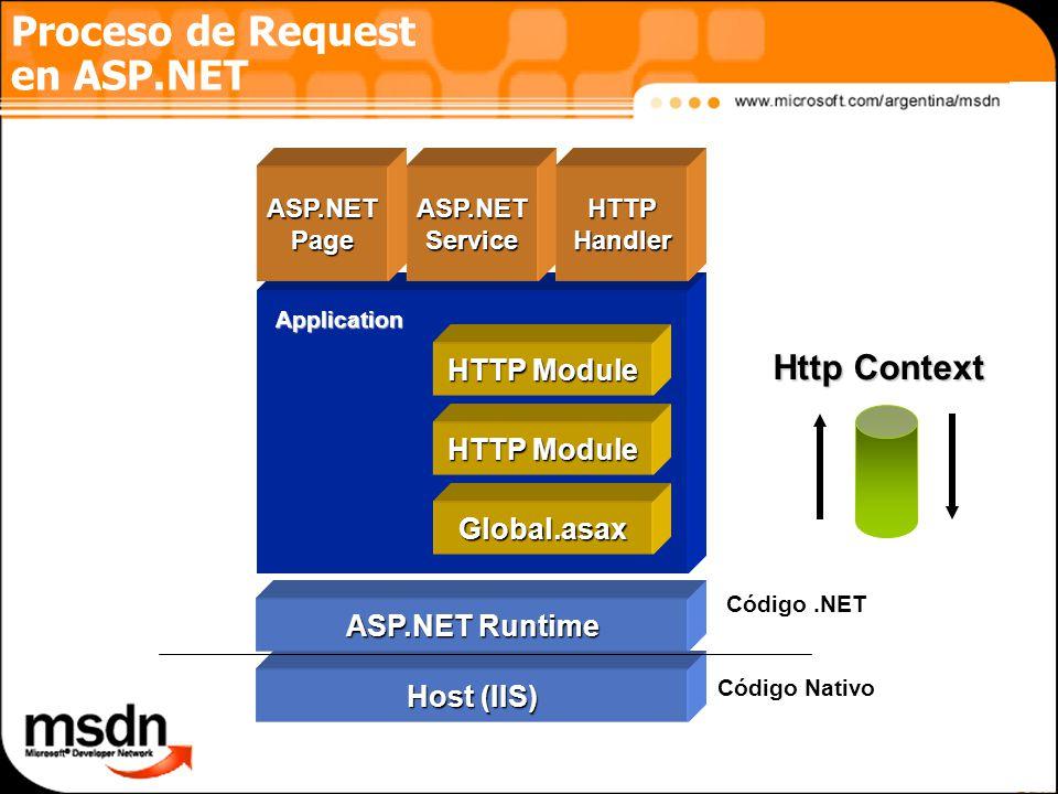 Proceso de Request en ASP.NET Código Nativo Código.NET Application Host (IIS) ASP.NETPage ASP.NET Runtime ASP.NETServiceHTTPHandler HTTP Module Global.asax Http Context
