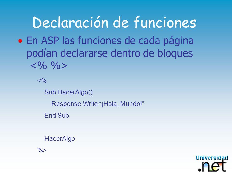 Declaración de funciones En ASP las funciones de cada página podían declararse dentro de bloques <% Sub HacerAlgo() Response.Write ¡Hola, Mundo.